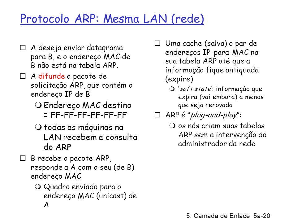 5: Camada de Enlace 5a-20 Protocolo ARP: Mesma LAN (rede) A deseja enviar datagrama para B, e o endereço MAC de B não está na tabela ARP. A difunde o
