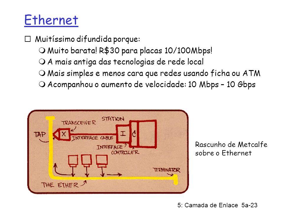 5: Camada de Enlace 5a-23 Ethernet Muitíssimo difundida porque: Muito barata! R$30 para placas 10/100Mbps! A mais antiga das tecnologias de rede local