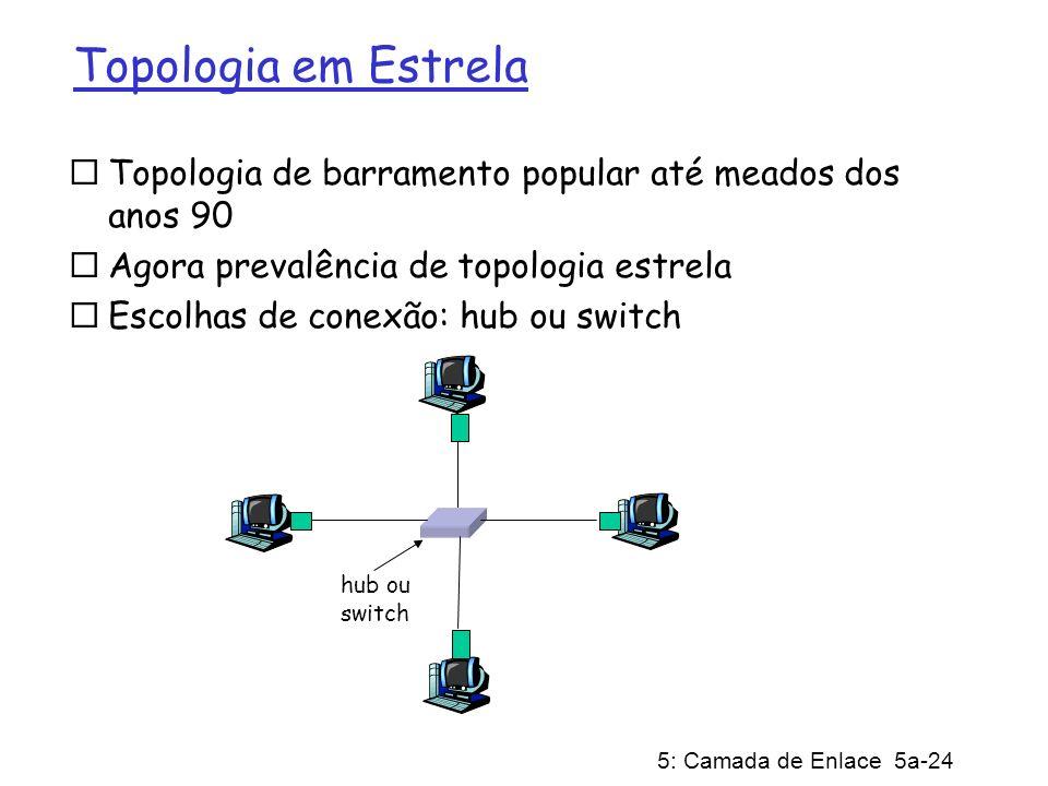 5: Camada de Enlace 5a-24 Topologia em Estrela Topologia de barramento popular até meados dos anos 90 Agora prevalência de topologia estrela Escolhas