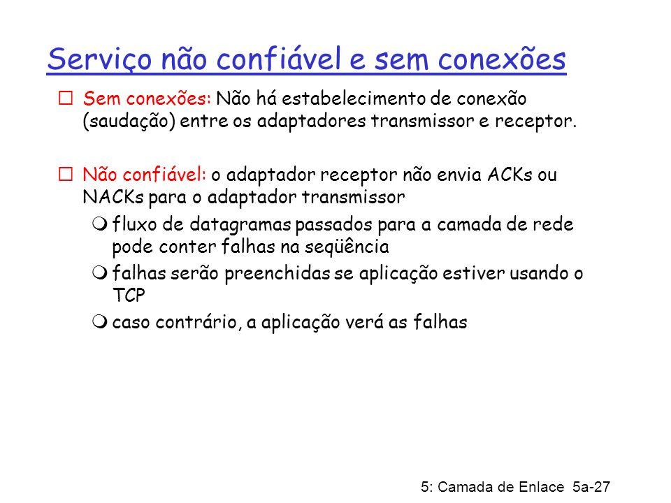 5: Camada de Enlace 5a-27 Serviço não confiável e sem conexões Sem conexões: Não há estabelecimento de conexão (saudação) entre os adaptadores transmi