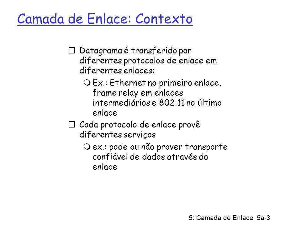 5: Camada de Enlace 5a-3 Camada de Enlace: Contexto Datagrama é transferido por diferentes protocolos de enlace em diferentes enlaces: Ex.: Ethernet n