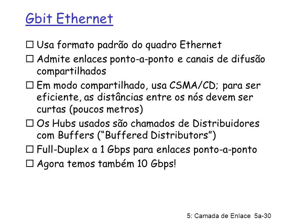 5: Camada de Enlace 5a-30 Gbit Ethernet Usa formato padrão do quadro Ethernet Admite enlaces ponto-a-ponto e canais de difusão compartilhados Em modo