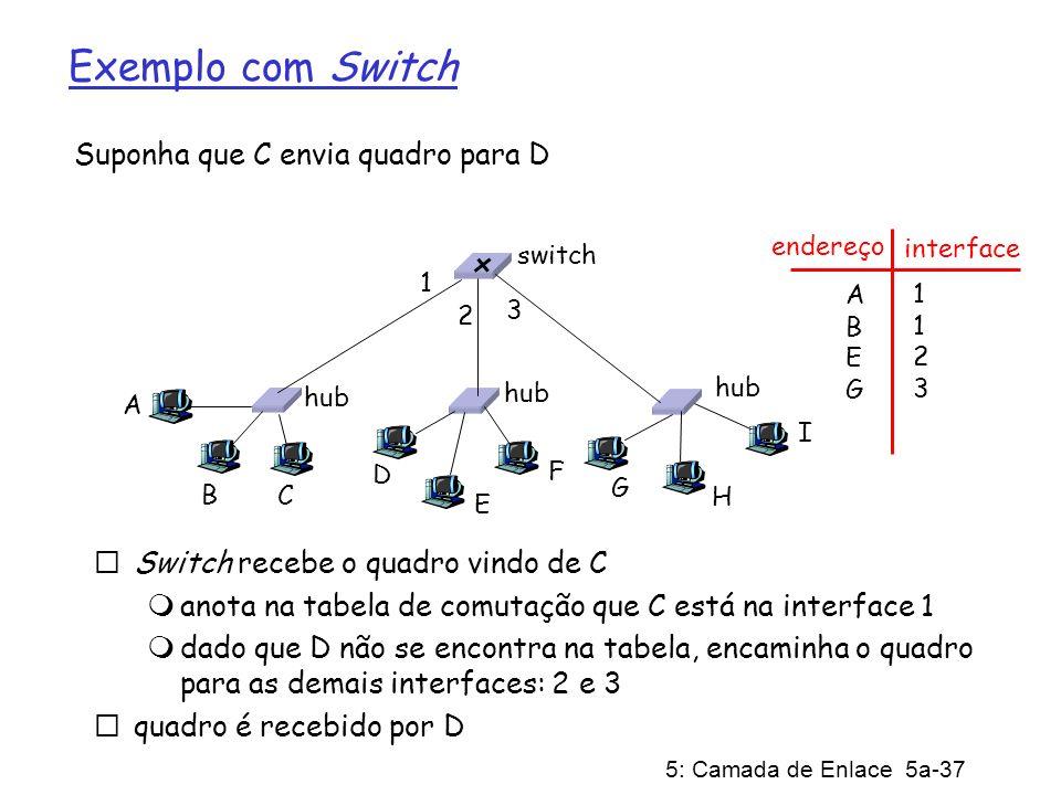 5: Camada de Enlace 5a-37 Exemplo com Switch Suponha que C envia quadro para D Switch recebe o quadro vindo de C anota na tabela de comutação que C es