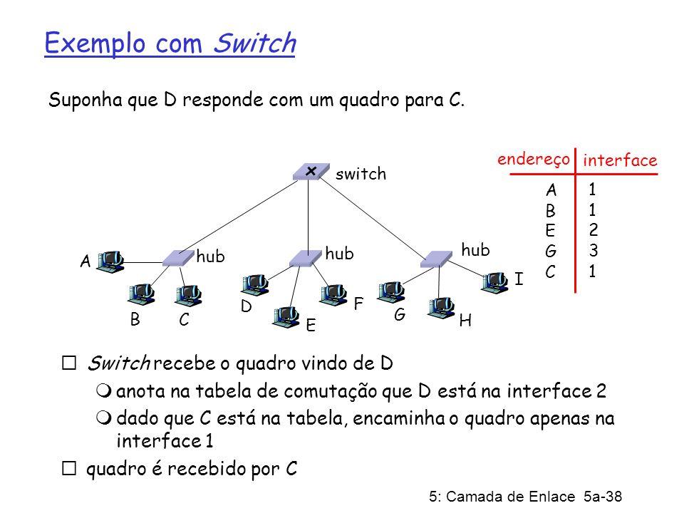 5: Camada de Enlace 5a-38 Exemplo com Switch Suponha que D responde com um quadro para C. Switch recebe o quadro vindo de D anota na tabela de comutaç