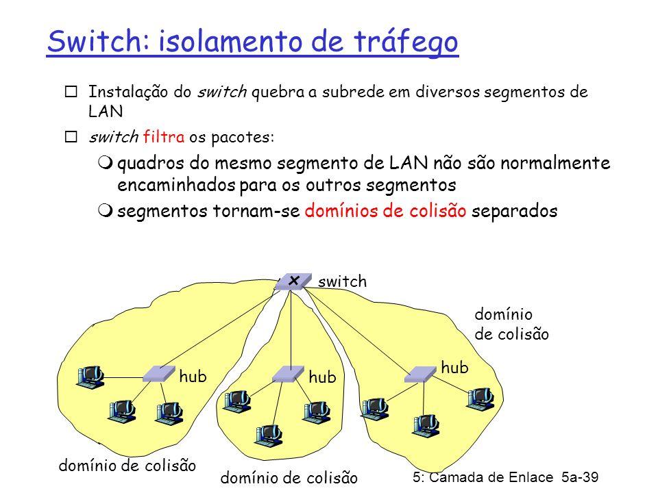 5: Camada de Enlace 5a-39 Switch: isolamento de tráfego Instalação do switch quebra a subrede em diversos segmentos de LAN switch filtra os pacotes: q