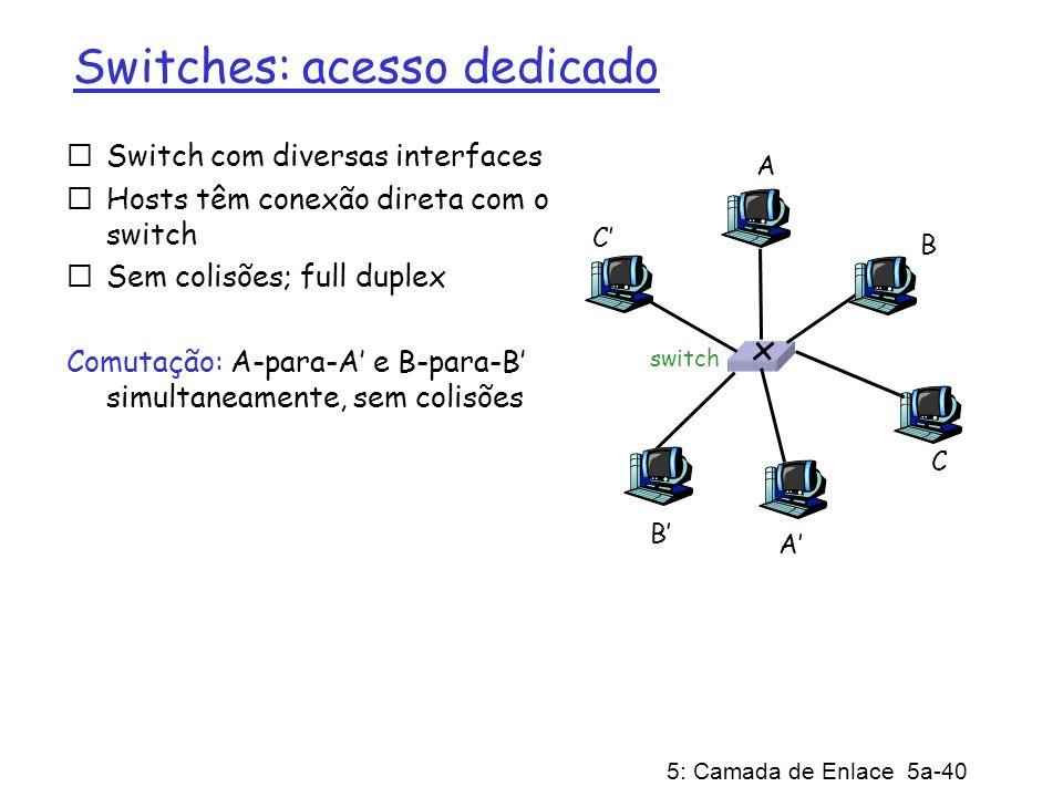5: Camada de Enlace 5a-40 Switches: acesso dedicado Switch com diversas interfaces Hosts têm conexão direta com o switch Sem colisões; full duplex Com