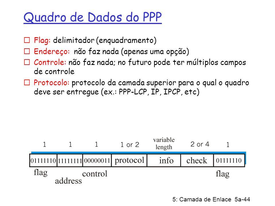 5: Camada de Enlace 5a-44 Quadro de Dados do PPP Flag: delimitador (enquadramento) Endereço: não faz nada (apenas uma opção) Controle: não faz nada; n