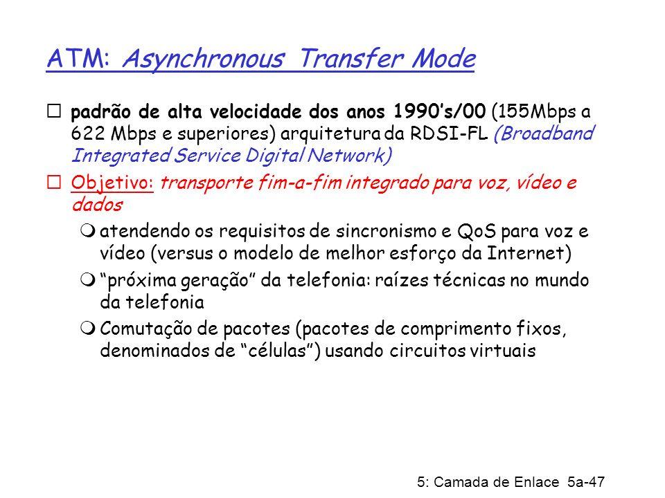5: Camada de Enlace 5a-47 ATM: Asynchronous Transfer Mode padrão de alta velocidade dos anos 1990s/00 (155Mbps a 622 Mbps e superiores) arquitetura da