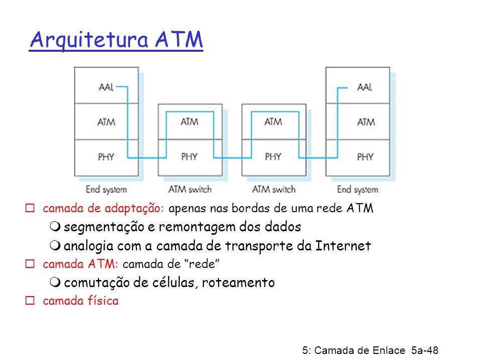 5: Camada de Enlace 5a-48 Arquitetura ATM camada de adaptação: apenas nas bordas de uma rede ATM segmentação e remontagem dos dados analogia com a cam