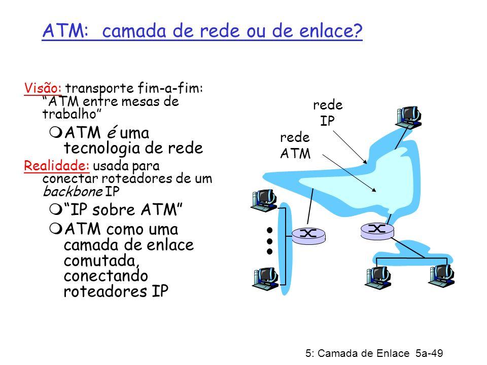 5: Camada de Enlace 5a-49 ATM: camada de rede ou de enlace? Visão: transporte fim-a-fim: ATM entre mesas de trabalho ATM é uma tecnologia de rede Real