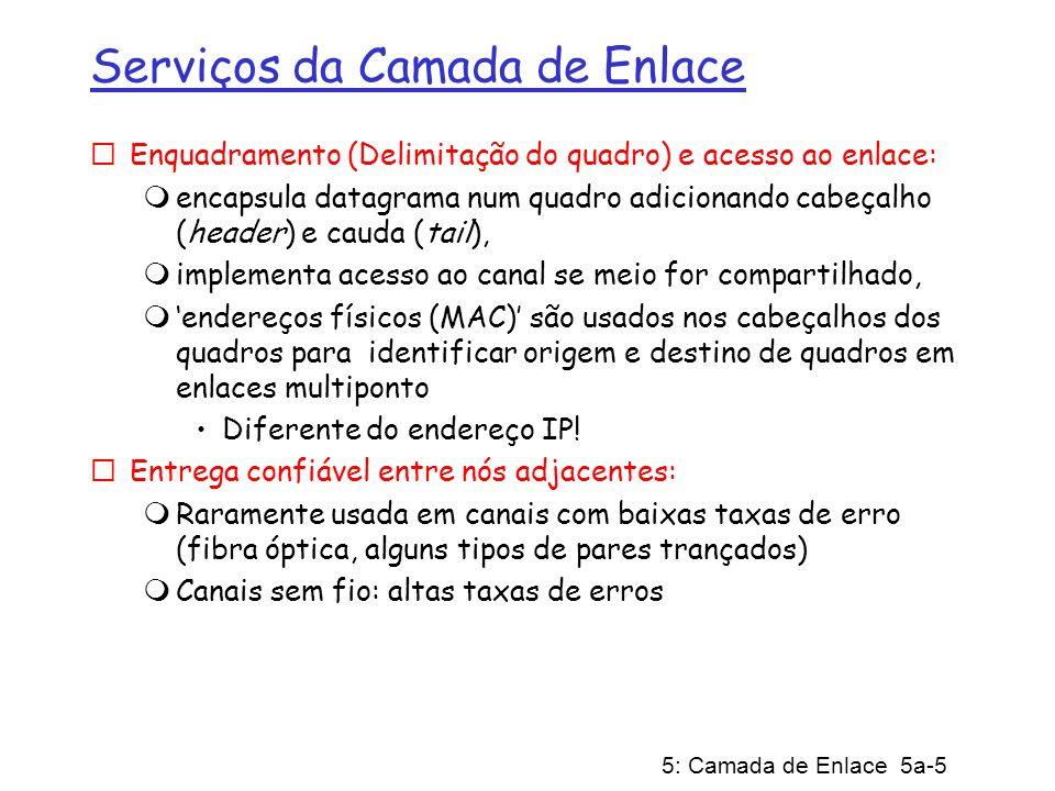5: Camada de Enlace 5a-5 Serviços da Camada de Enlace Enquadramento (Delimitação do quadro) e acesso ao enlace: encapsula datagrama num quadro adicion