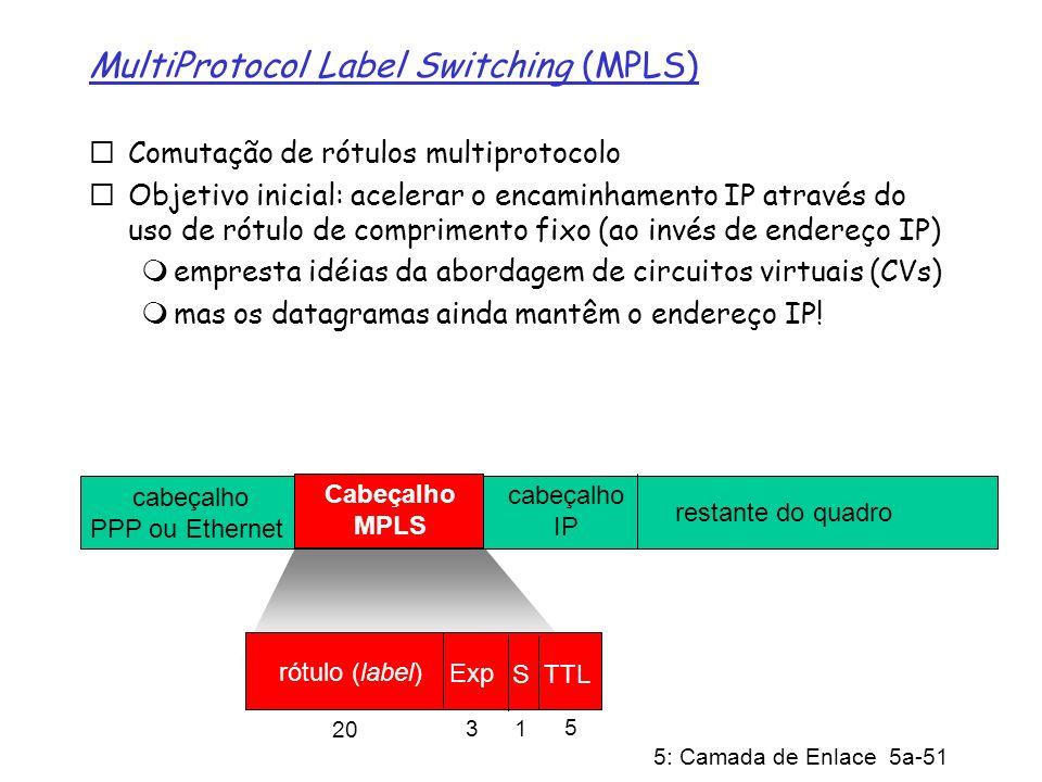 5: Camada de Enlace 5a-51 MultiProtocol Label Switching (MPLS) Comutação de rótulos multiprotocolo Objetivo inicial: acelerar o encaminhamento IP atra