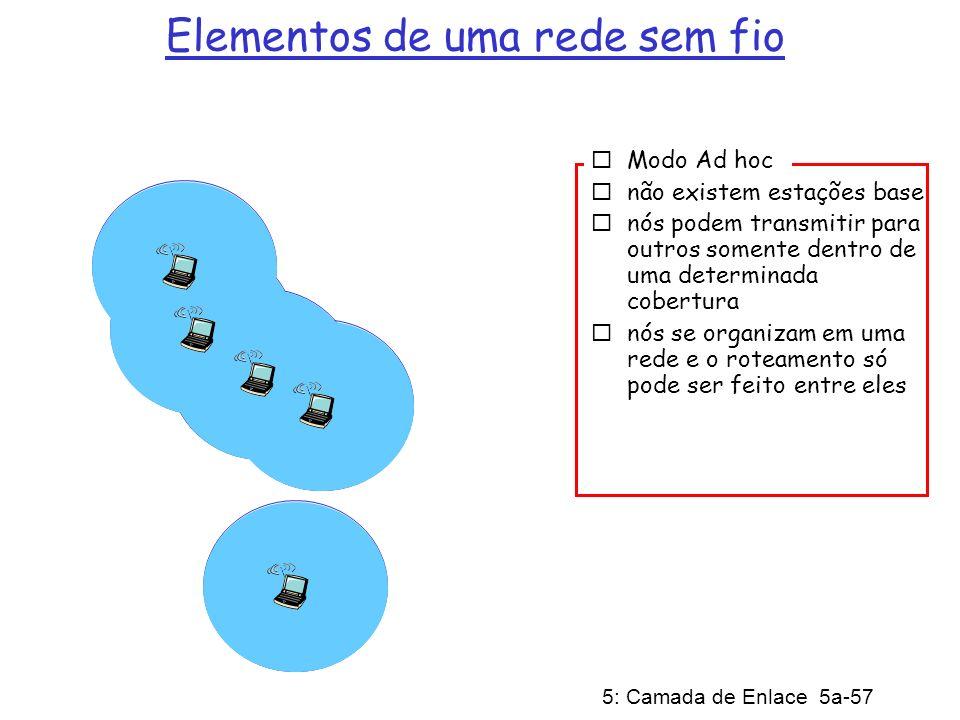 5: Camada de Enlace 5a-57 Elementos de uma rede sem fio Modo Ad hoc não existem estações base nós podem transmitir para outros somente dentro de uma d