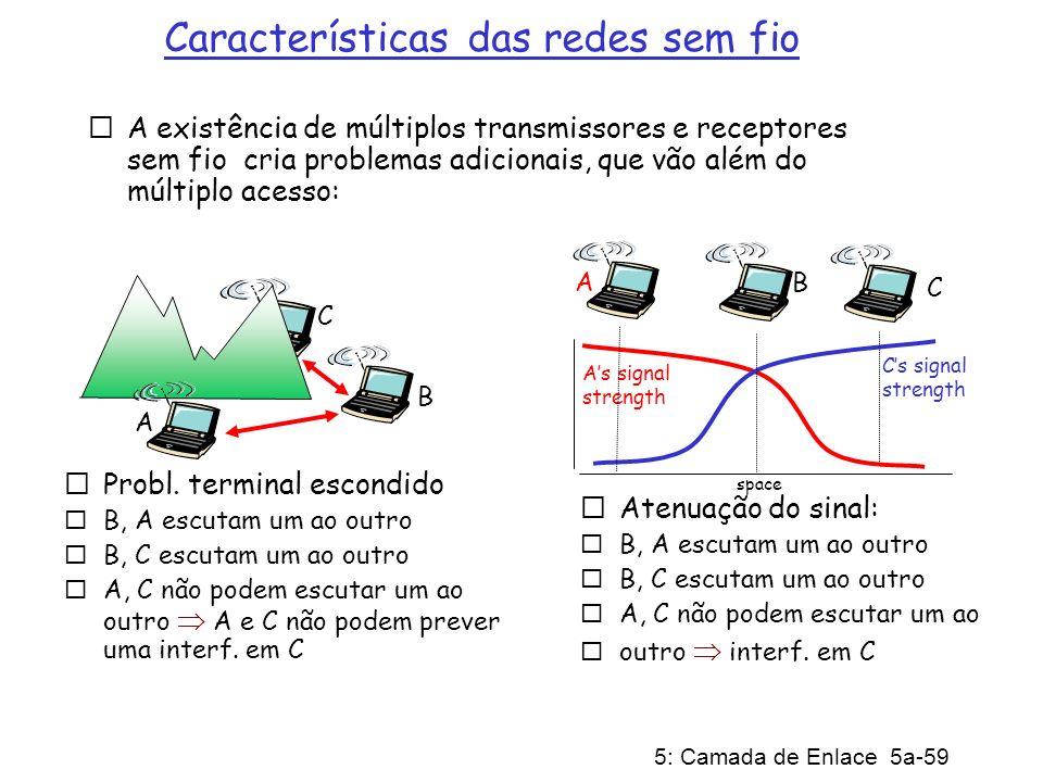 5: Camada de Enlace 5a-59 Características das redes sem fio A existência de múltiplos transmissores e receptores sem fio cria problemas adicionais, qu