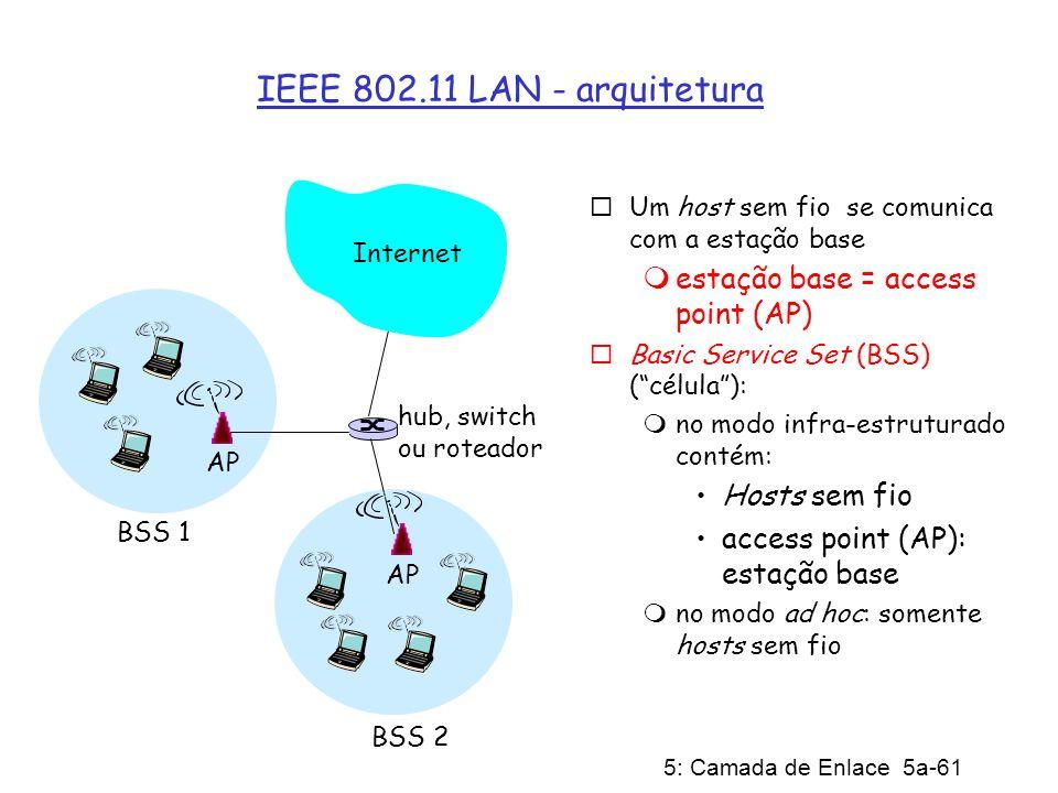 5: Camada de Enlace 5a-61 IEEE 802.11 LAN - arquitetura Um host sem fio se comunica com a estação base estação base = access point (AP) Basic Service