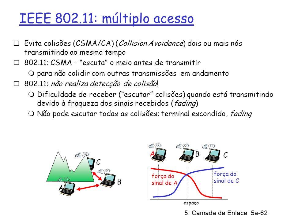5: Camada de Enlace 5a-62 IEEE 802.11: múltiplo acesso Evita colisões (CSMA/CA) (Collision Avoidance) dois ou mais nós transmitindo ao mesmo tempo 802