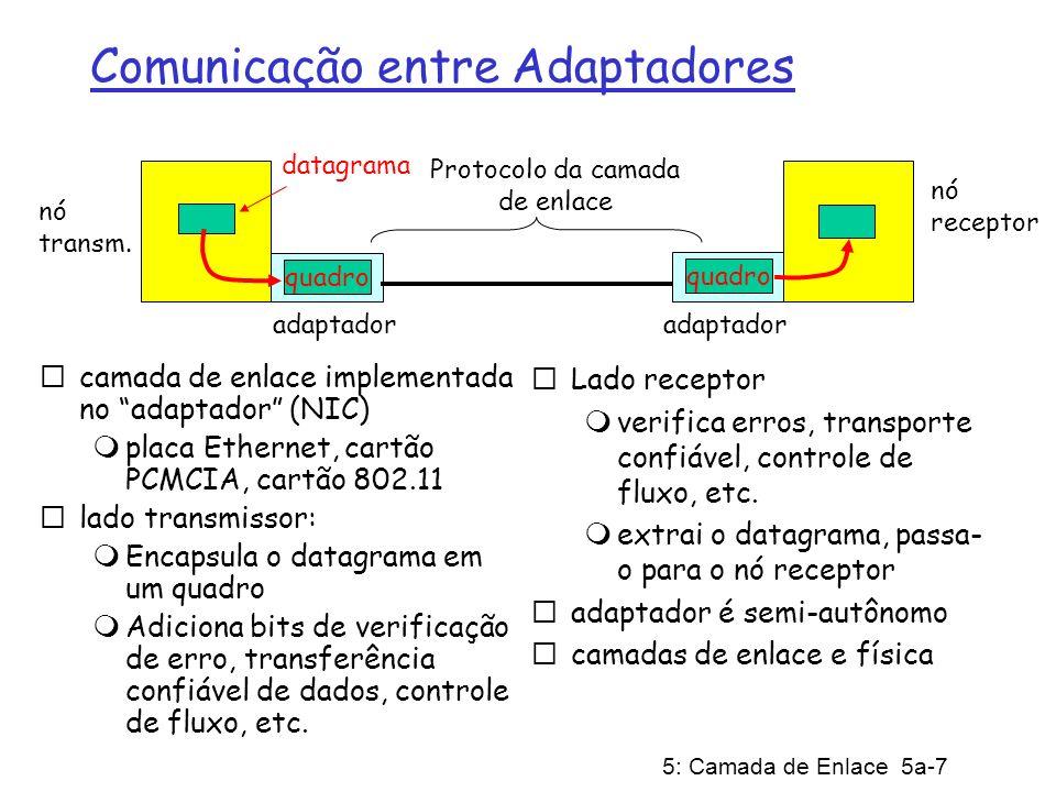 5: Camada de Enlace 5a-7 Comunicação entre Adaptadores camada de enlace implementada no adaptador (NIC) placa Ethernet, cartão PCMCIA, cartão 802.11 l