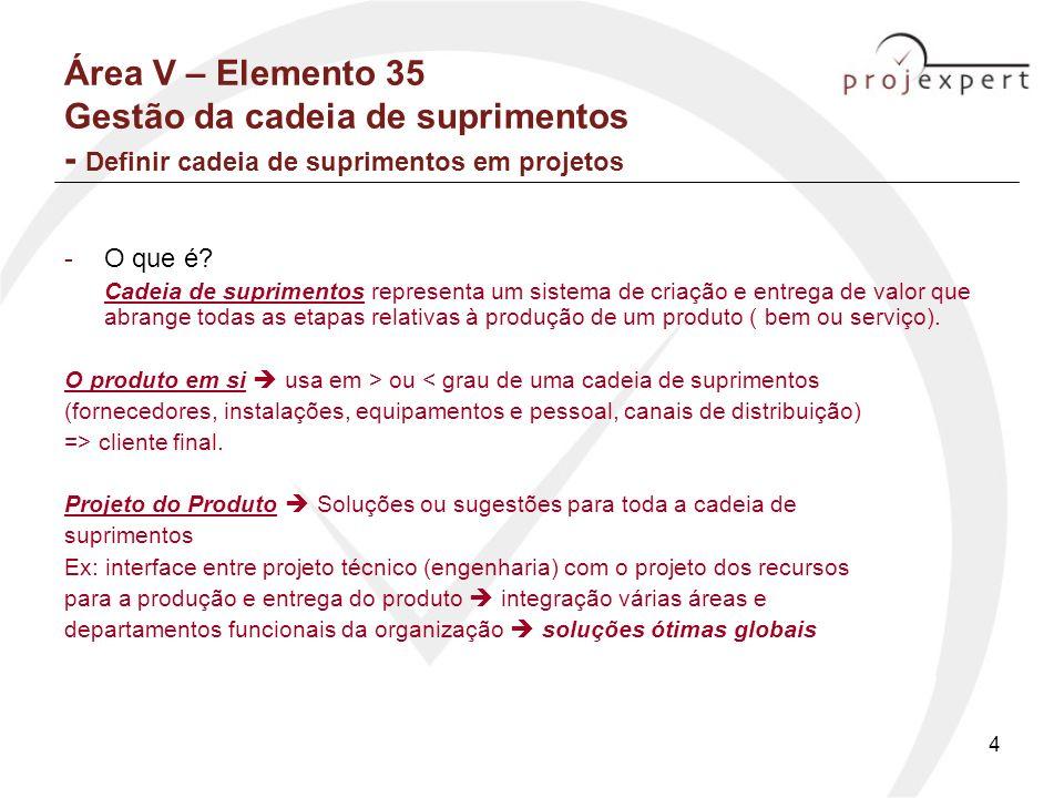 5 Área V – Elemento 35 Gestão da cadeia de suprimentos - Descrever as atividades de gestão da cadeia de suprimentos em projetos A gestão da cadeia de suprimentos é responsável pela obtenção de recursos e meios para garantir a entrega do produto ao cliente, de acordo com as condições competitivas planejadas para o mesmo (produto).