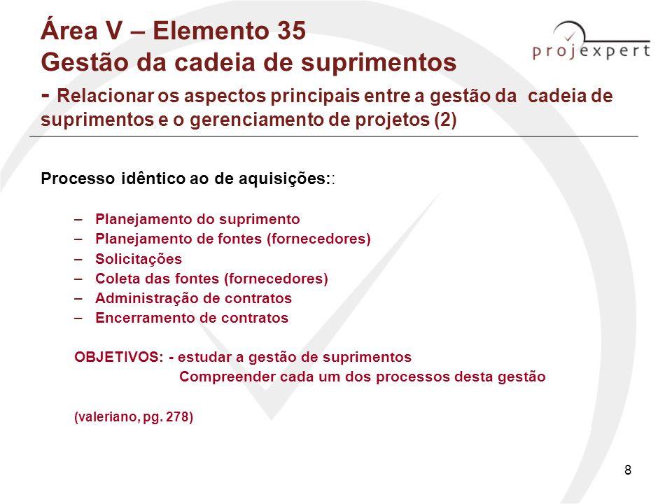 8 Área V – Elemento 35 Gestão da cadeia de suprimentos - Relacionar os aspectos principais entre a gestão da cadeia de suprimentos e o gerenciamento d