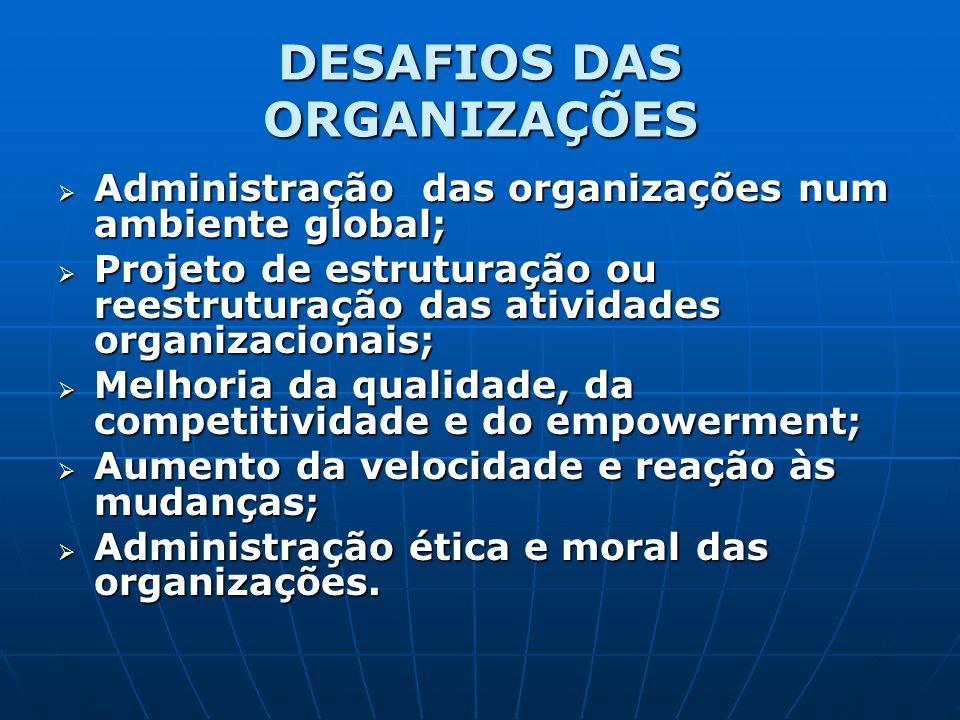 DESAFIOS DAS ORGANIZAÇÕES Administração das organizações num ambiente global; Administração das organizações num ambiente global; Projeto de estrutura