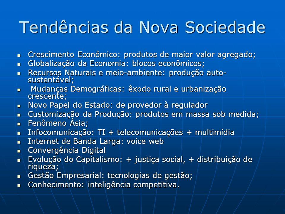 Tendências da Nova Sociedade Crescimento Econômico: produtos de maior valor agregado; Crescimento Econômico: produtos de maior valor agregado; Globali