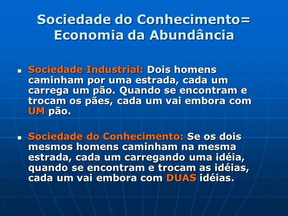 Sociedade do Conhecimento= Economia da Abundância Sociedade Industrial: Dois homens caminham por uma estrada, cada um carrega um pão. Quando se encont