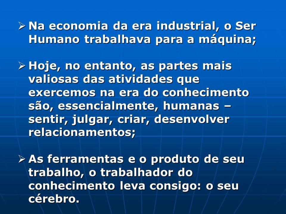 Na economia da era industrial, o Ser Humano trabalhava para a máquina; Na economia da era industrial, o Ser Humano trabalhava para a máquina; Hoje, no