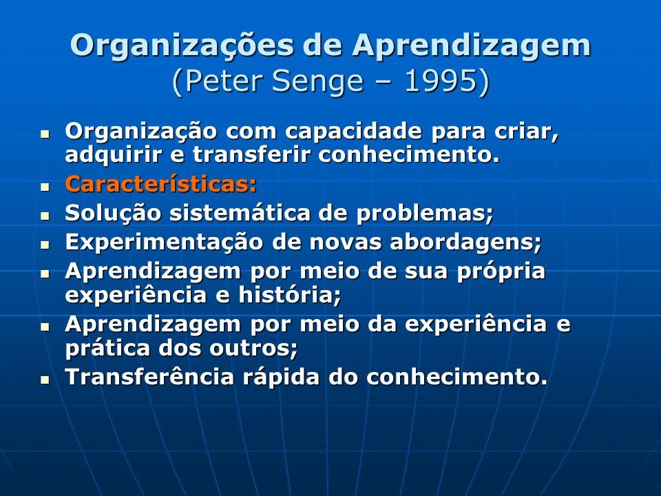 Organizações de Aprendizagem (Peter Senge – 1995) Organização com capacidade para criar, adquirir e transferir conhecimento. Organização com capacidad