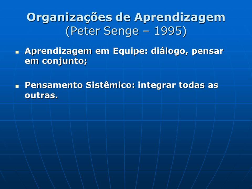 Organizações de Aprendizagem (Peter Senge – 1995) Aprendizagem em Equipe: diálogo, pensar em conjunto; Aprendizagem em Equipe: diálogo, pensar em conj