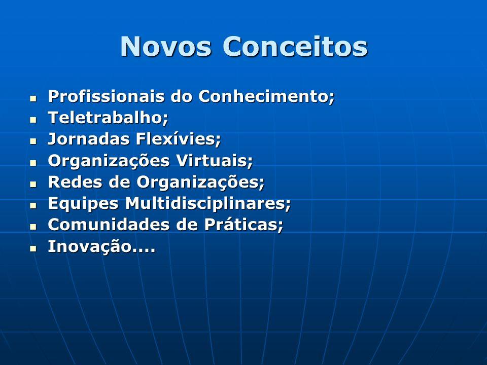 Novos Conceitos Profissionais do Conhecimento; Profissionais do Conhecimento; Teletrabalho; Teletrabalho; Jornadas Flexívies; Jornadas Flexívies; Orga