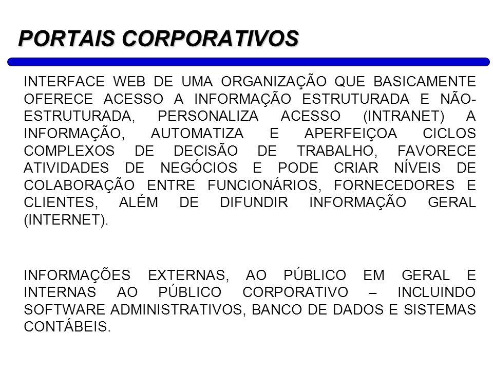 12 PORTAIS CORPORATIVOS INTERFACE WEB DE UMA ORGANIZAÇÃO QUE BASICAMENTE OFERECE ACESSO A INFORMAÇÃO ESTRUTURADA E NÃO- ESTRUTURADA, PERSONALIZA ACESS