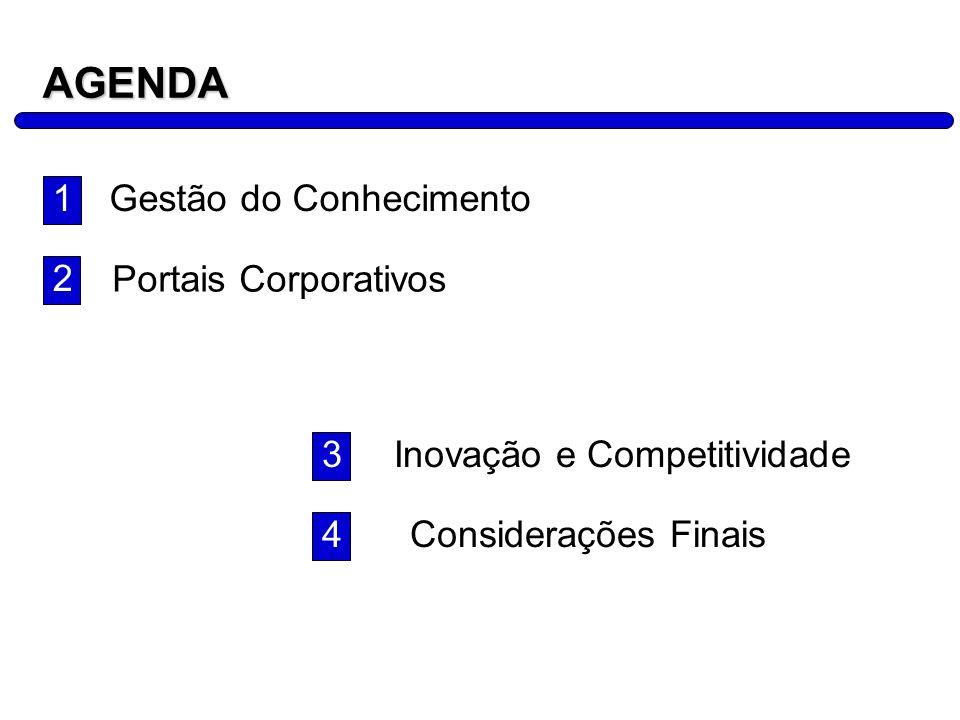 2 AGENDA Gestão do Conhecimento Portais Corporativos Inovação e Competitividade 1 2 3 Considerações Finais 4