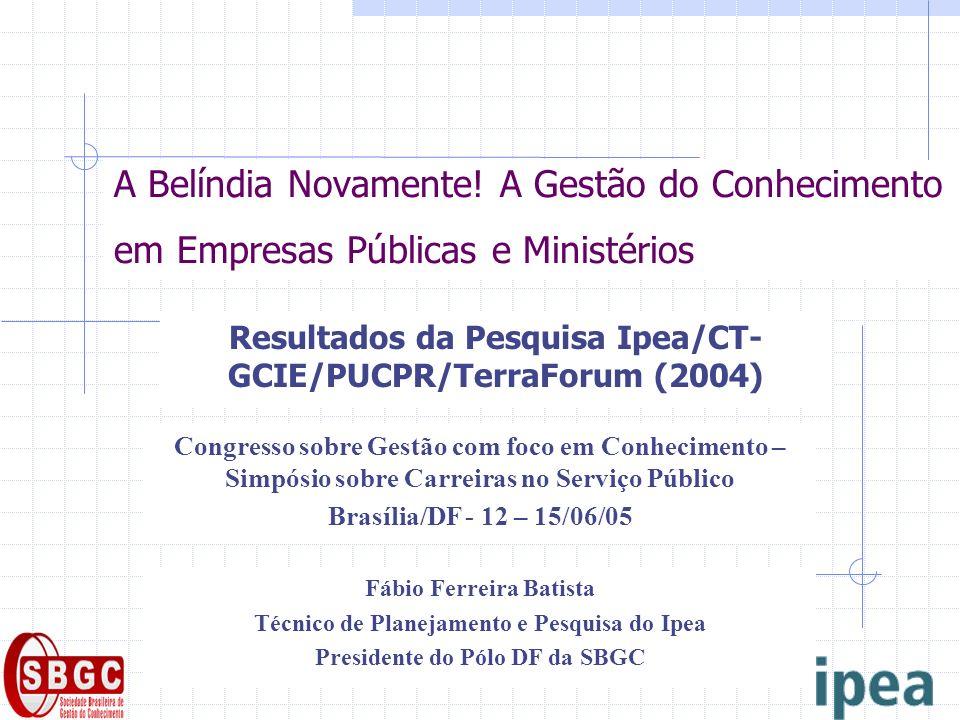 A Belíndia Novamente! A Gestão do Conhecimento em Empresas Públicas e Ministérios Resultados da Pesquisa Ipea/CT- GCIE/PUCPR/TerraForum (2004) Congres