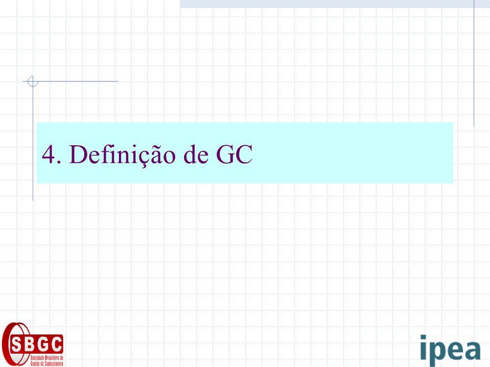 4. Definição de GC