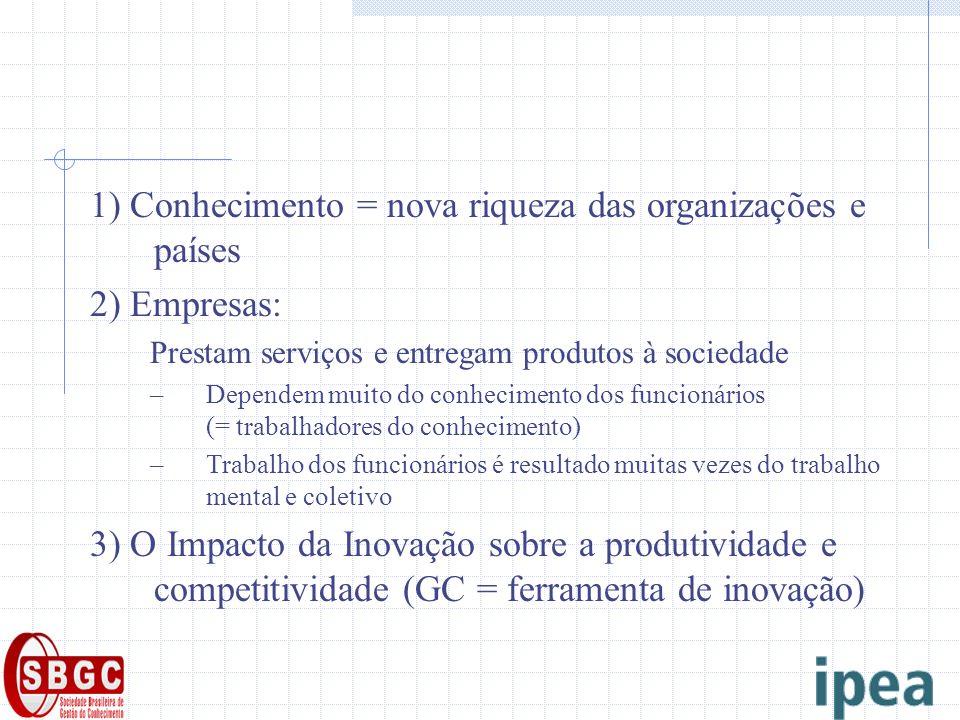 1) Conhecimento = nova riqueza das organizações e países 2) Empresas: Prestam serviços e entregam produtos à sociedade –Dependem muito do conhecimento dos funcionários (= trabalhadores do conhecimento) –Trabalho dos funcionários é resultado muitas vezes do trabalho mental e coletivo 3) O Impacto da Inovação sobre a produtividade e competitividade (GC = ferramenta de inovação)