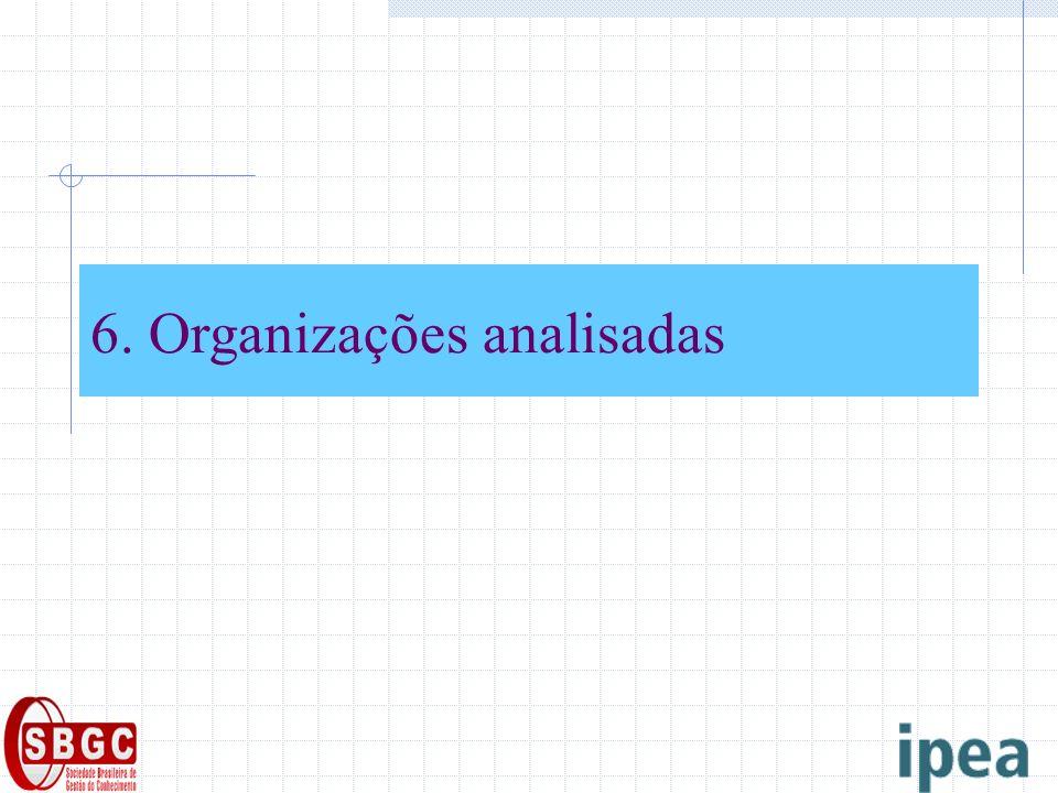6. Organizações analisadas