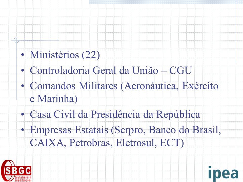 Ministérios (22) Controladoria Geral da União – CGU Comandos Militares (Aeronáutica, Exército e Marinha) Casa Civil da Presidência da República Empresas Estatais (Serpro, Banco do Brasil, CAIXA, Petrobras, Eletrosul, ECT)