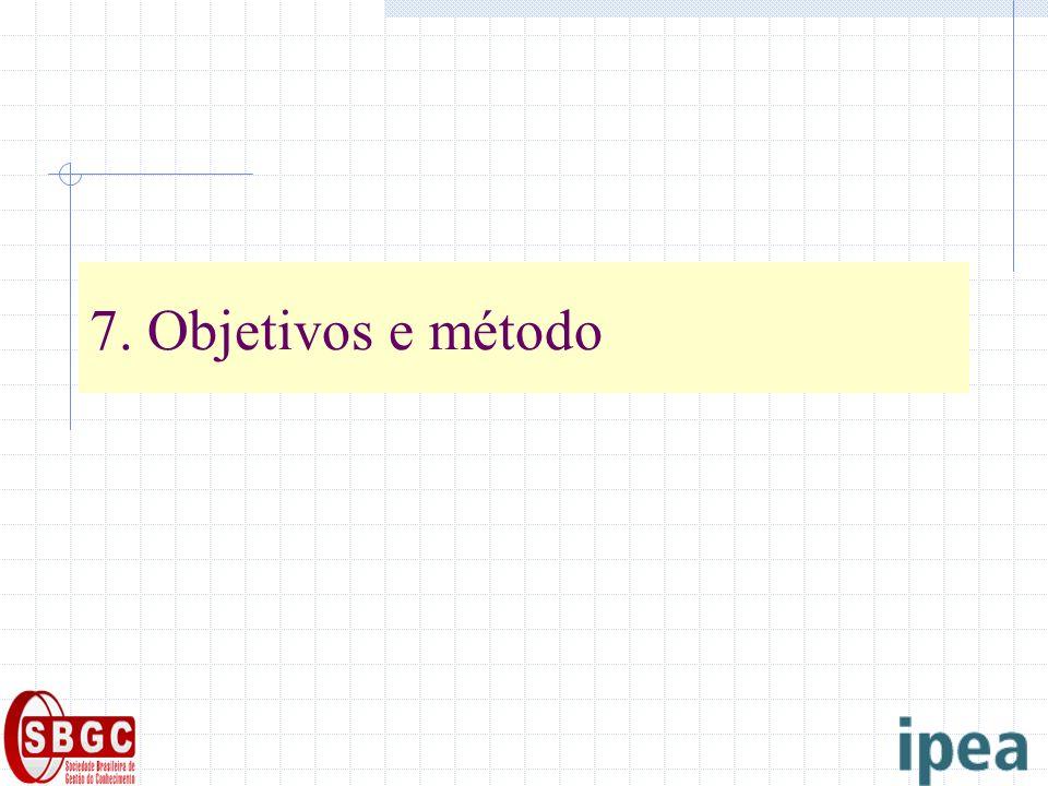 7. Objetivos e método