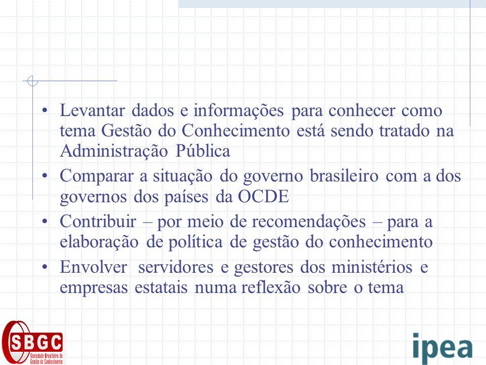 Levantar dados e informações para conhecer como tema Gestão do Conhecimento está sendo tratado na Administração Pública Comparar a situação do governo