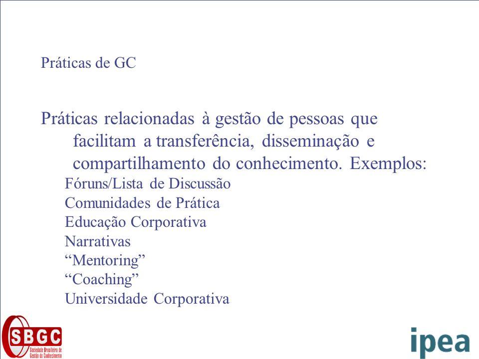 Práticas de GC Práticas relacionadas à gestão de pessoas que facilitam a transferência, disseminação e compartilhamento do conhecimento. Exemplos: Fór