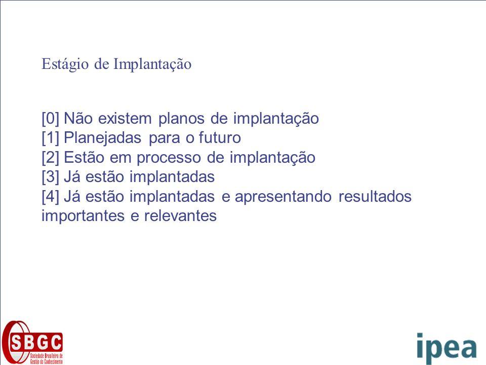 Estágio de Implantação [0] Não existem planos de implantação [1] Planejadas para o futuro [2] Estão em processo de implantação [3] Já estão implantadas [4] Já estão implantadas e apresentando resultados importantes e relevantes