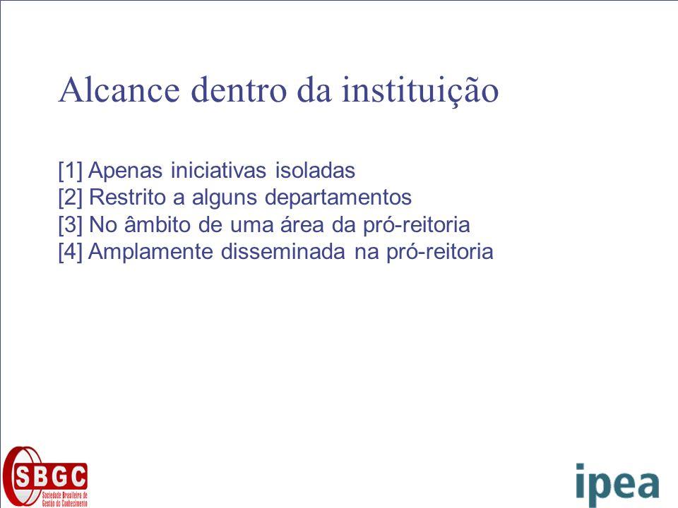 Alcance dentro da instituição [1] Apenas iniciativas isoladas [2] Restrito a alguns departamentos [3] No âmbito de uma área da pró-reitoria [4] Amplamente disseminada na pró-reitoria