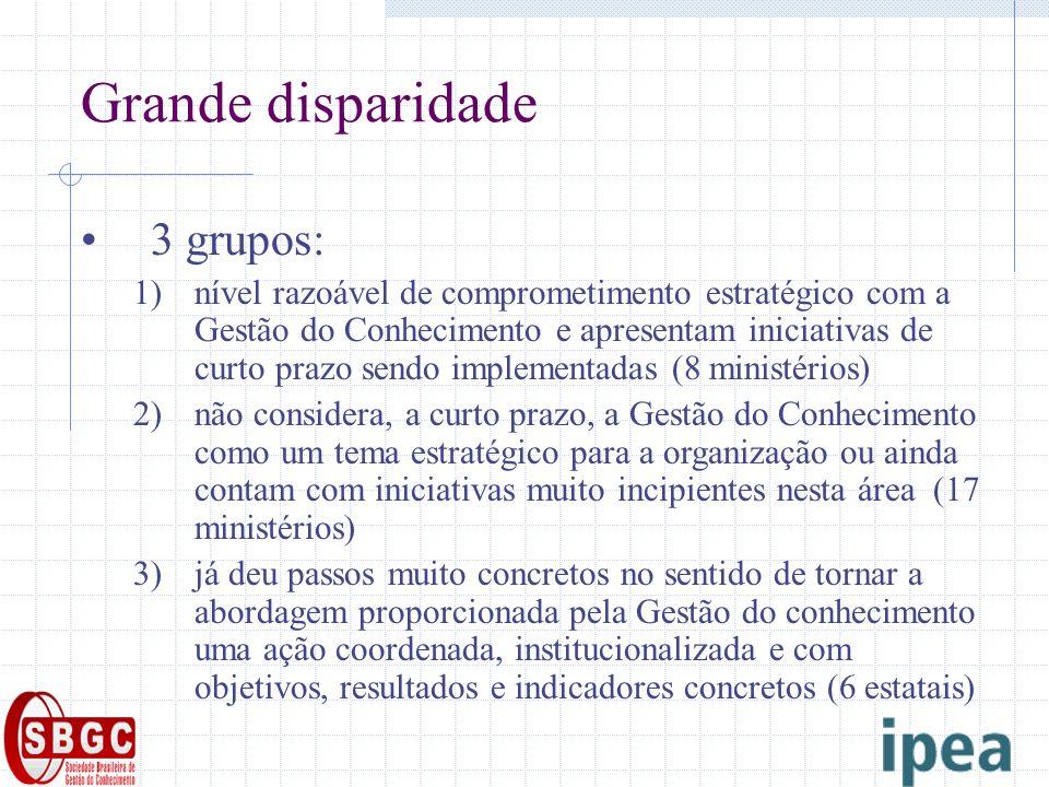 Grande disparidade 3 grupos: 1)nível razoável de comprometimento estratégico com a Gestão do Conhecimento e apresentam iniciativas de curto prazo sendo implementadas (8 ministérios) 2)não considera, a curto prazo, a Gestão do Conhecimento como um tema estratégico para a organização ou ainda contam com iniciativas muito incipientes nesta área (17 ministérios) 3)já deu passos muito concretos no sentido de tornar a abordagem proporcionada pela Gestão do conhecimento uma ação coordenada, institucionalizada e com objetivos, resultados e indicadores concretos (6 estatais)