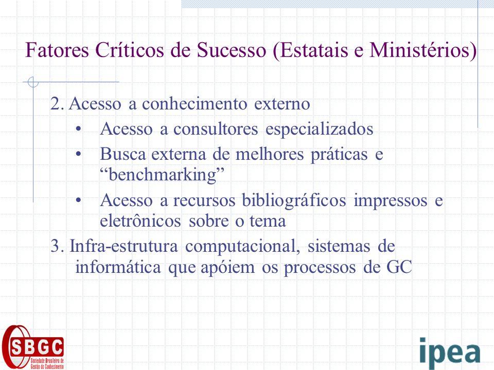 2. Acesso a conhecimento externo Acesso a consultores especializados Busca externa de melhores práticas e benchmarking Acesso a recursos bibliográfico
