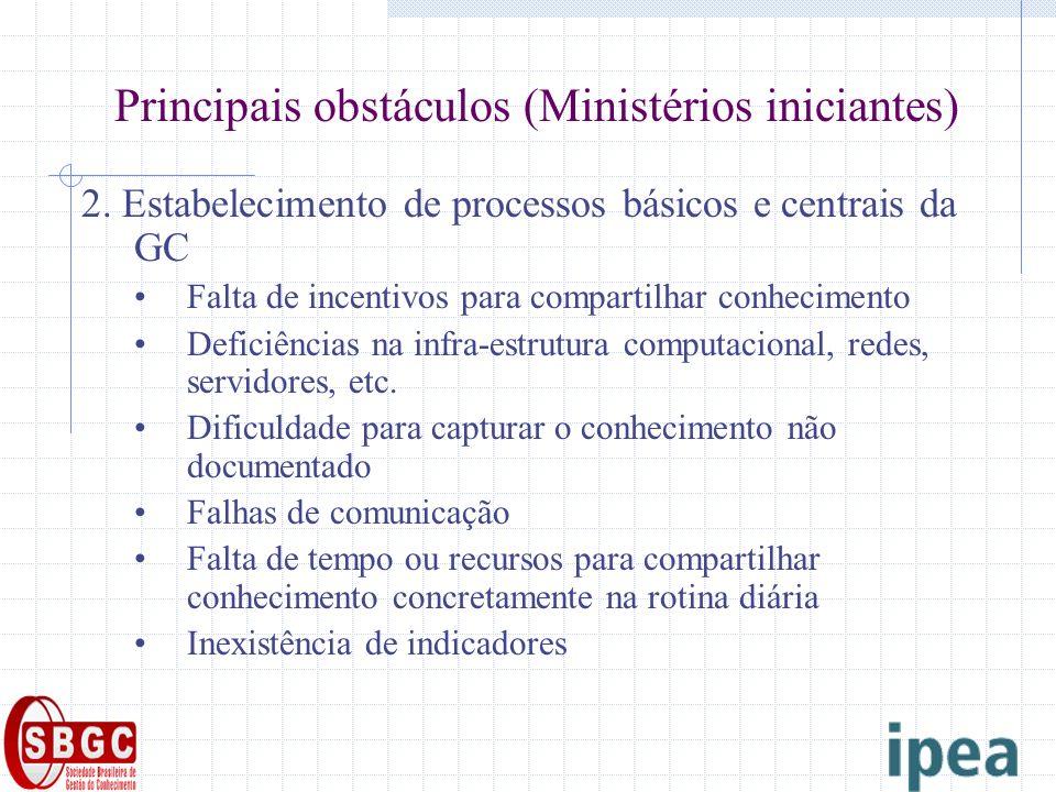 Principais obstáculos (Ministérios iniciantes) 2. Estabelecimento de processos básicos e centrais da GC Falta de incentivos para compartilhar conhecim