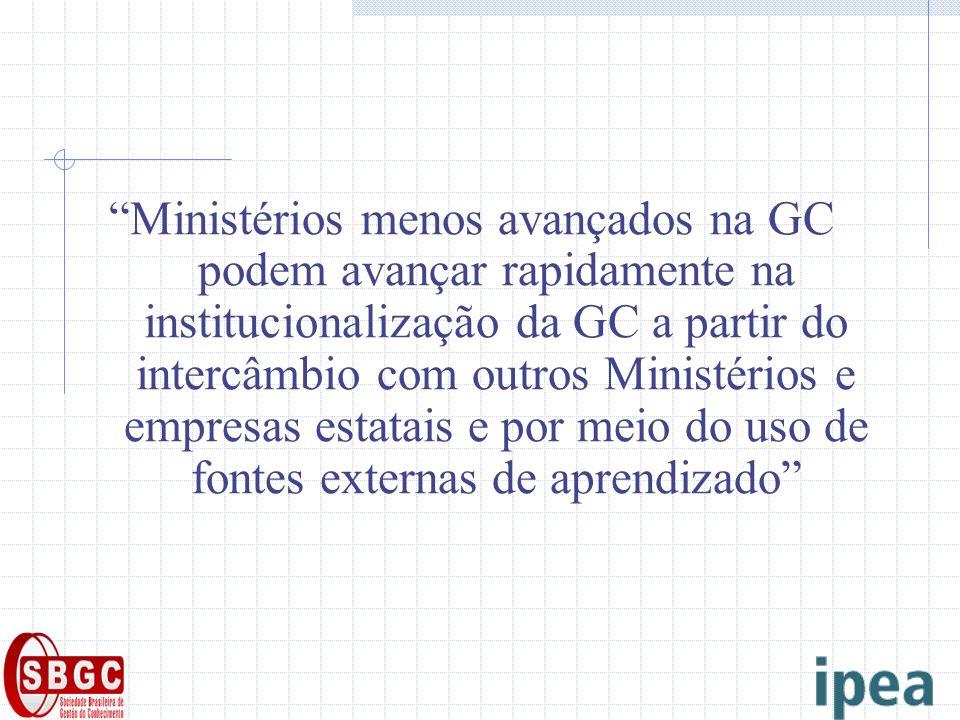 Ministérios menos avançados na GC podem avançar rapidamente na institucionalização da GC a partir do intercâmbio com outros Ministérios e empresas estatais e por meio do uso de fontes externas de aprendizado