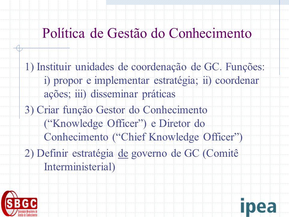 Política de Gestão do Conhecimento 1) Instituir unidades de coordenação de GC. Funções: i) propor e implementar estratégia; ii) coordenar ações; iii)
