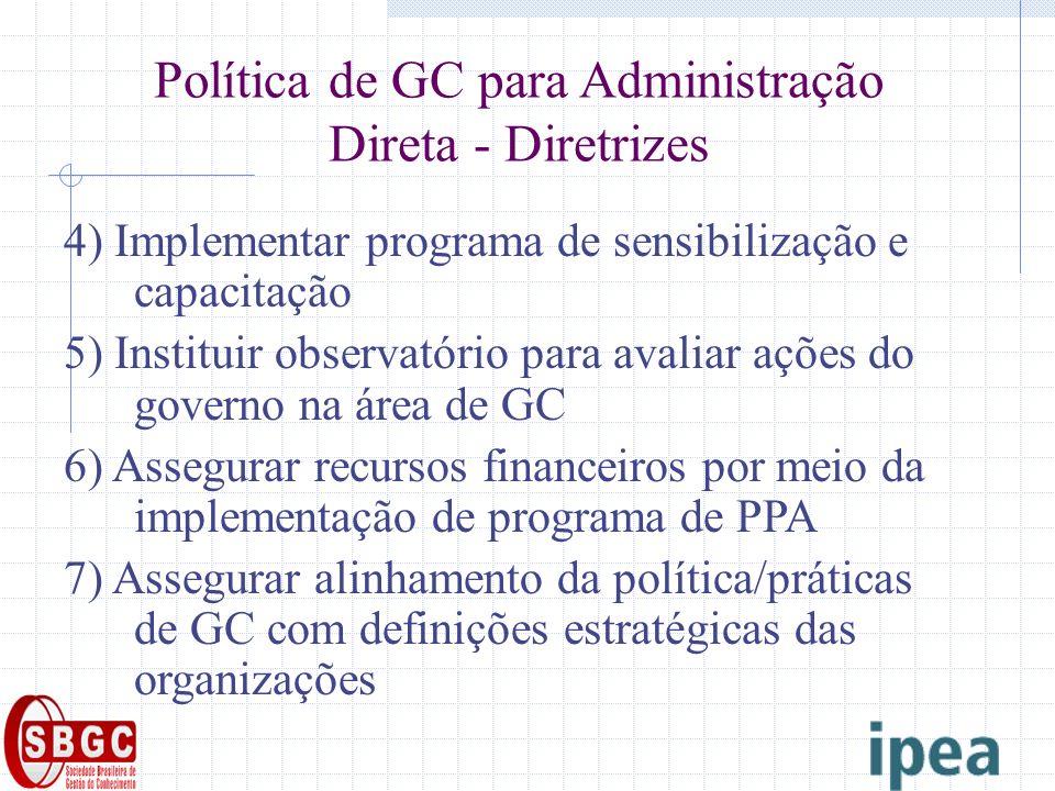 Política de GC para Administração Direta - Diretrizes 4) Implementar programa de sensibilização e capacitação 5) Instituir observatório para avaliar a