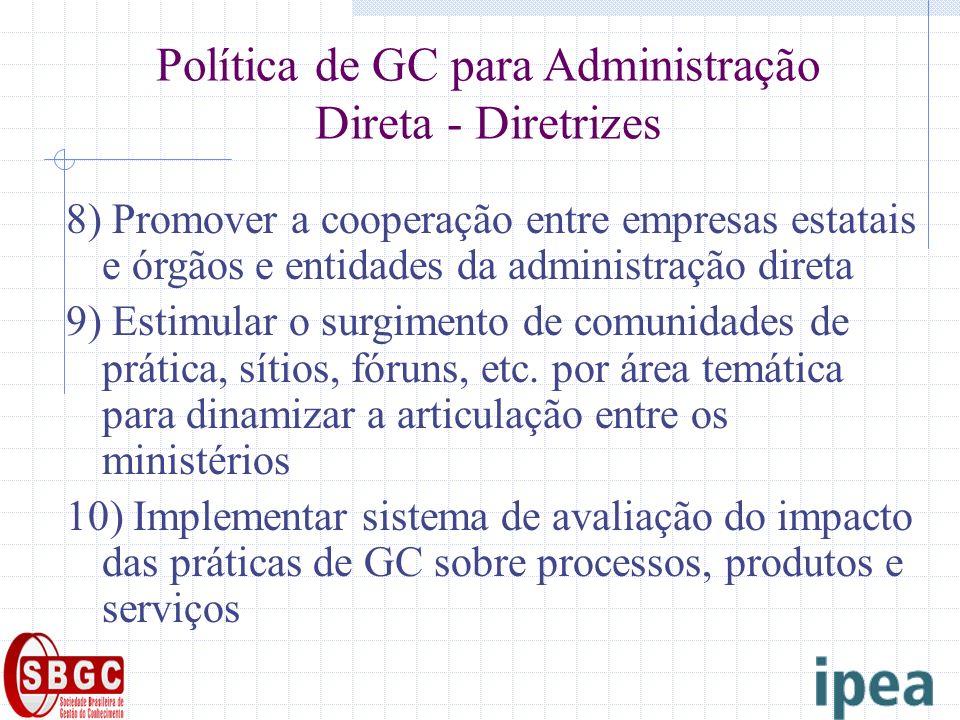 Política de GC para Administração Direta - Diretrizes 8) Promover a cooperação entre empresas estatais e órgãos e entidades da administração direta 9)