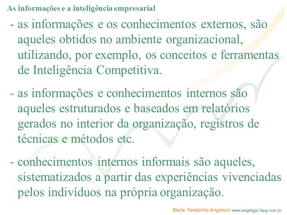 Maria Terezinha Angeloni www.angelggc.hpg.com.br ASSIM: A inteligência empresarial é composta pela inteligência competitiva e pela gestão do conhecimento.